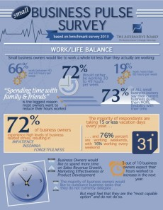 work life balance for entrepreneurs infographic